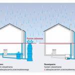 Zabezpiecz dom przed skutkami obfitych opadów deszczów